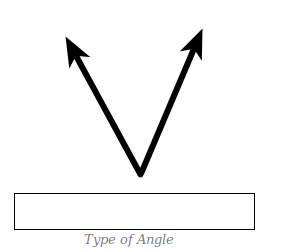Geometry Math Worksheets for Acute and Obtuse Angles