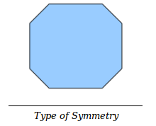 Geometry Worksheets for Types of Symmetry
